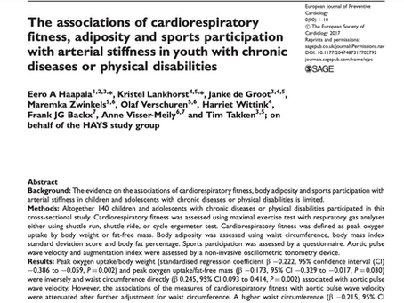 The associations of cardiorespiratory fitness, adiposity and sports participation