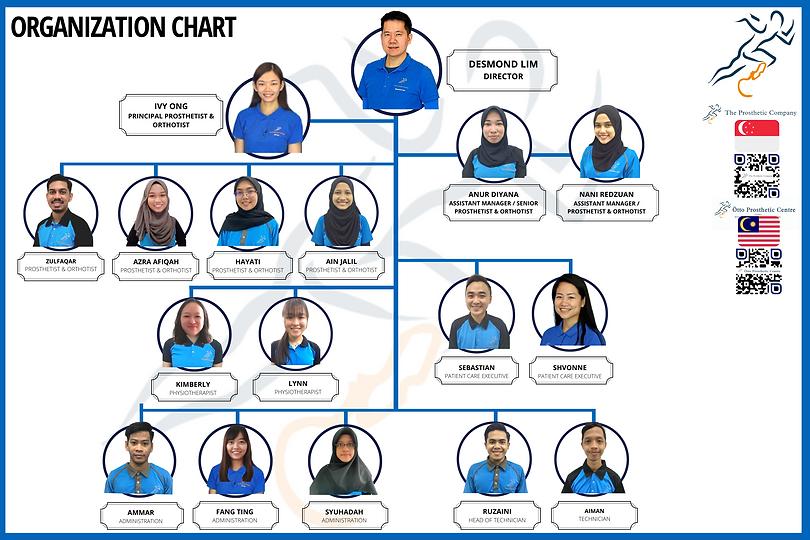Organization Chart 2021 (8).png