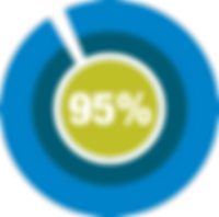95%retour_emploi.png