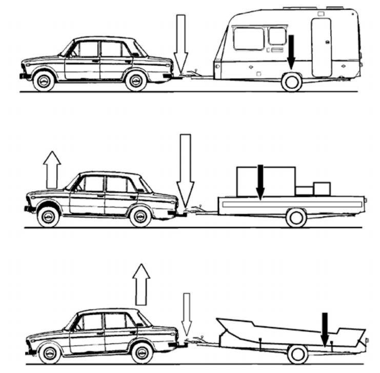 примеры размещения грузов на прицепе