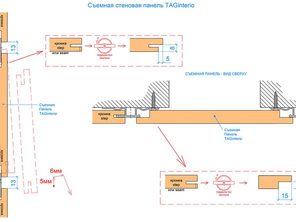 Съемная стеновая панель