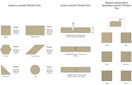 Формы, кромки и типы декоративной фрезеровки панелей