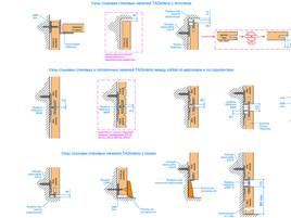 Узлы стыковки панелей