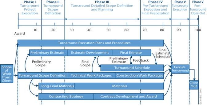 Turnarounds diagram.jpg
