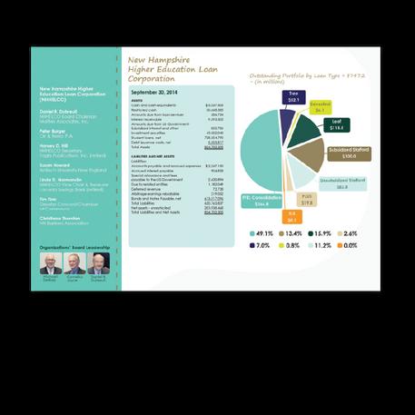 annual-report2014_NHHEAF_1000x1000_pg5.p