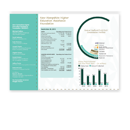 annual-report2014_NHHEAF_1000x1000_pg3.p