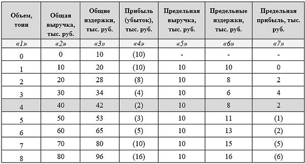табл.5.6-2.png
