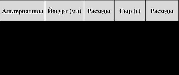 таблица4.6.png