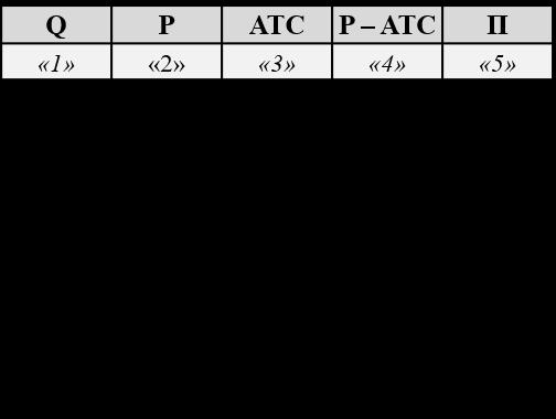 табл.5.5.png