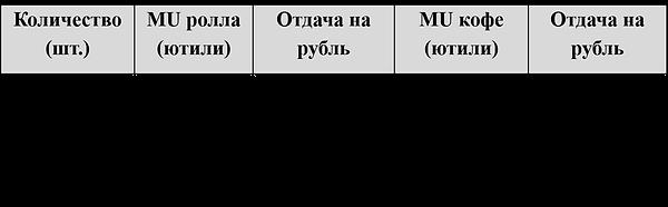 таб.4.2.png