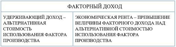 схема 7.1.png