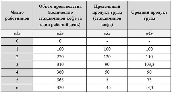 табл.5.1-2.png
