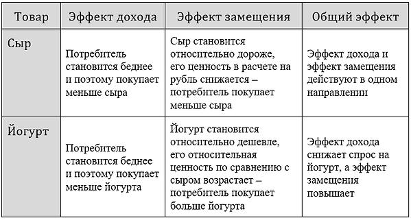схема 4-1.png