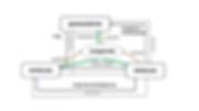 4.рис8 модель экономики с уч-ем гос-ва.p