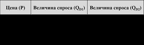 таб.3.2.png