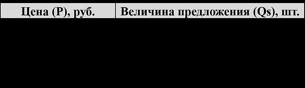 таб.3.3.png