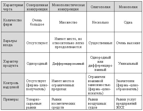 табл.6.1.png