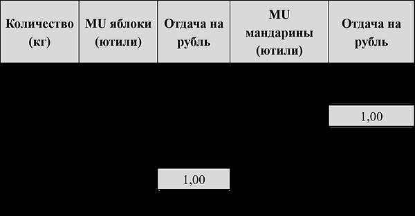 таб.4.3.png