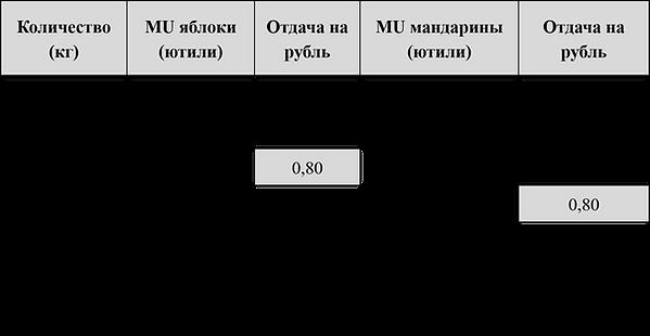 таб.4.4.png