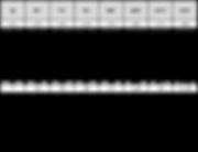 табл.5.4.png
