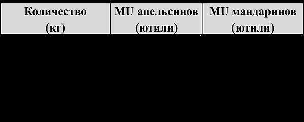 таб.4.1.png