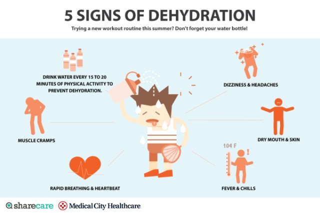 dehydration and physical activity