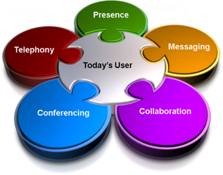 Unified Communications Is More Important Than Ever