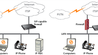 SIP Trunking and VoIP: What Is It?