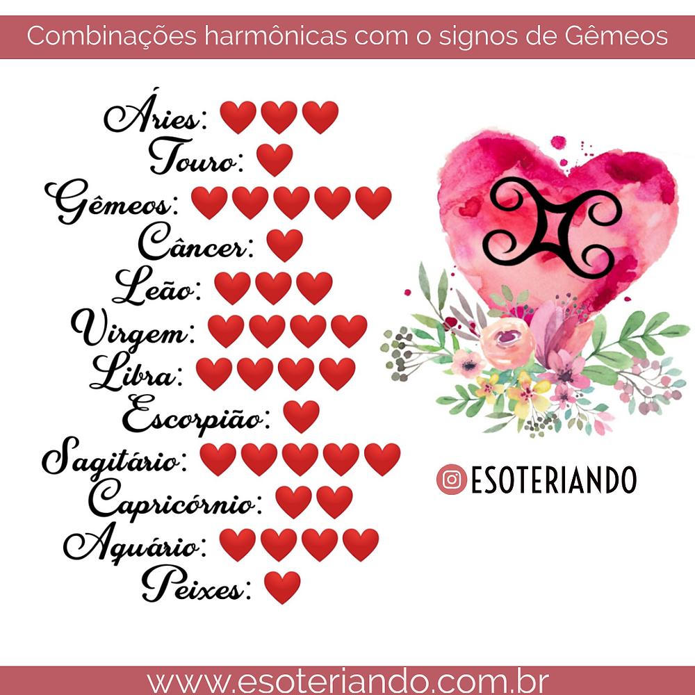 Veja abaixo as combinações mais harmônicas, lembrando que quanto mais corações, mais harmônica é a combinação.