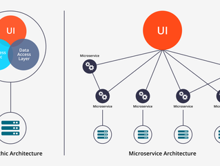VA all in on Microservices and API