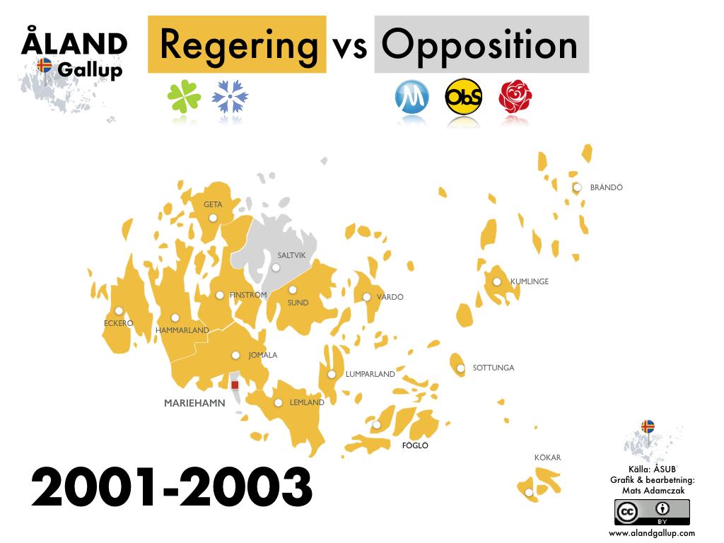 Åland_Gallup.002