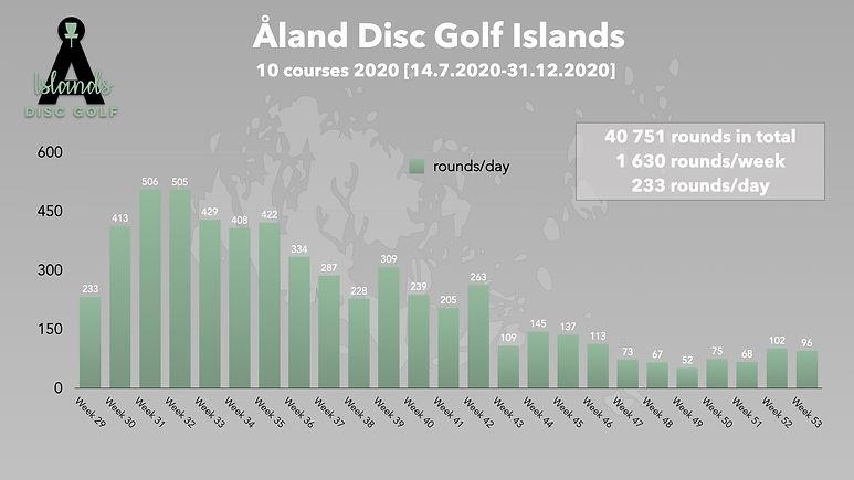 Disc Golf banorna 2021.003.jpeg