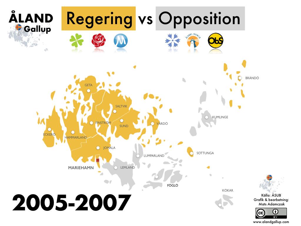 Åland_Gallup.004