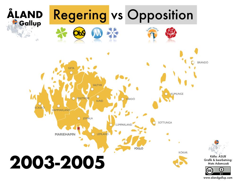 Åland_Gallup.003