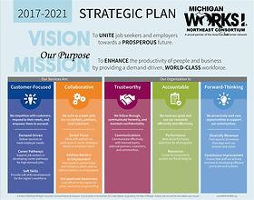 strategic_plan_poster_nemc.jpg