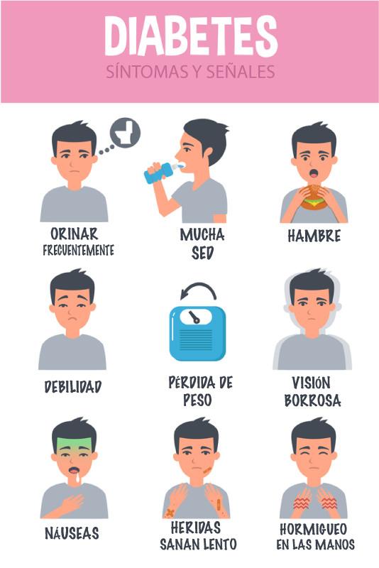 sed y micción frecuente síntomas de diabetes