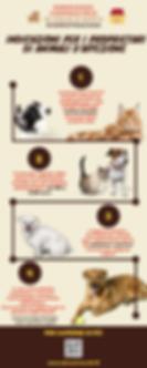 animali-affezione-infografica-celva.png