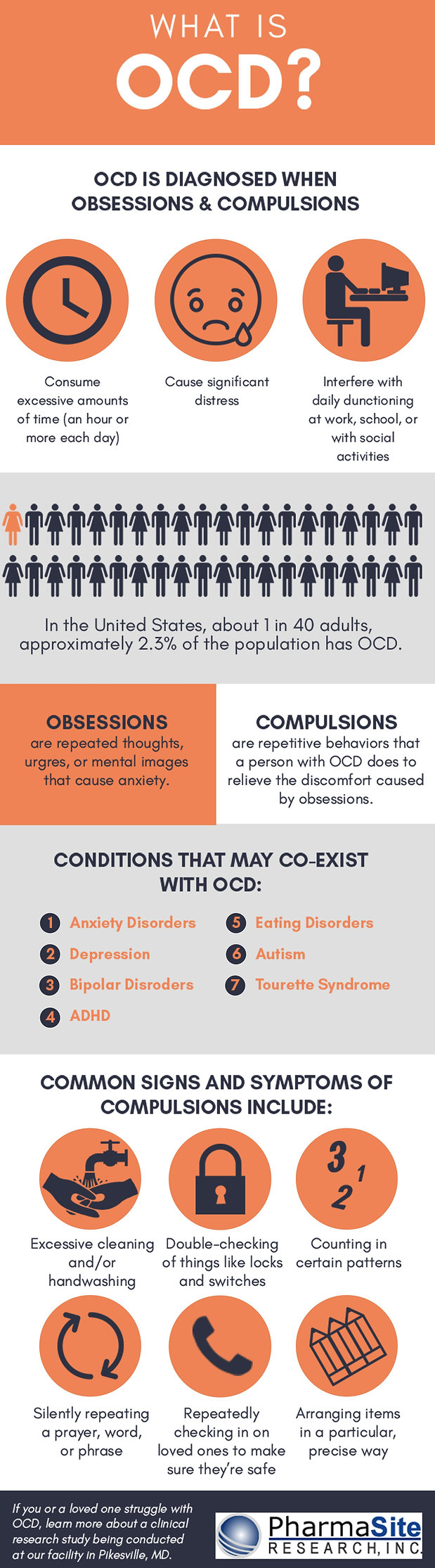 OCD2.jpg