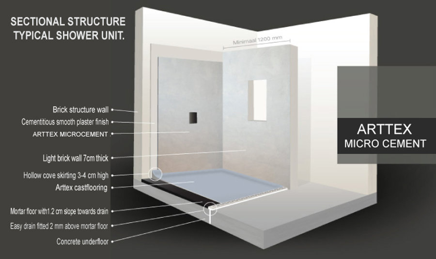 Arttex-wall-doorsnee NEW 2020.jpg