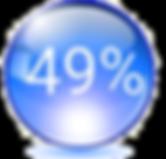49% успеха - в месте размещения