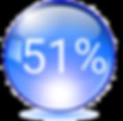 51% успеха - в качестве оборудования