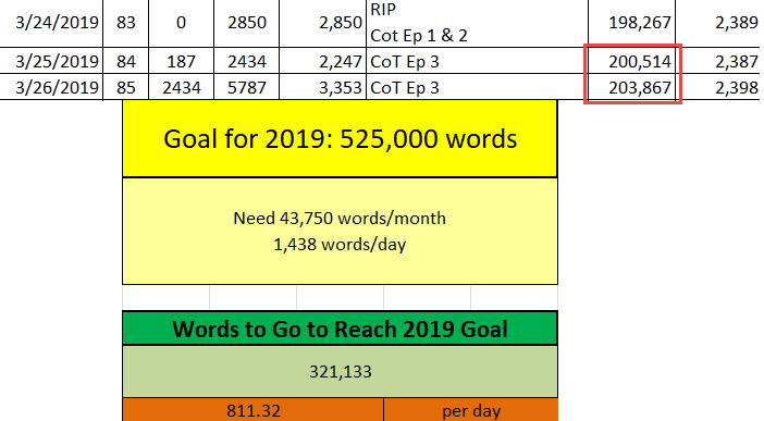 My daily word count tracker