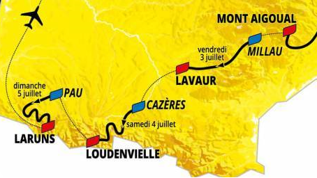 Le Tour de France 2020 à Cazères - Épisode I