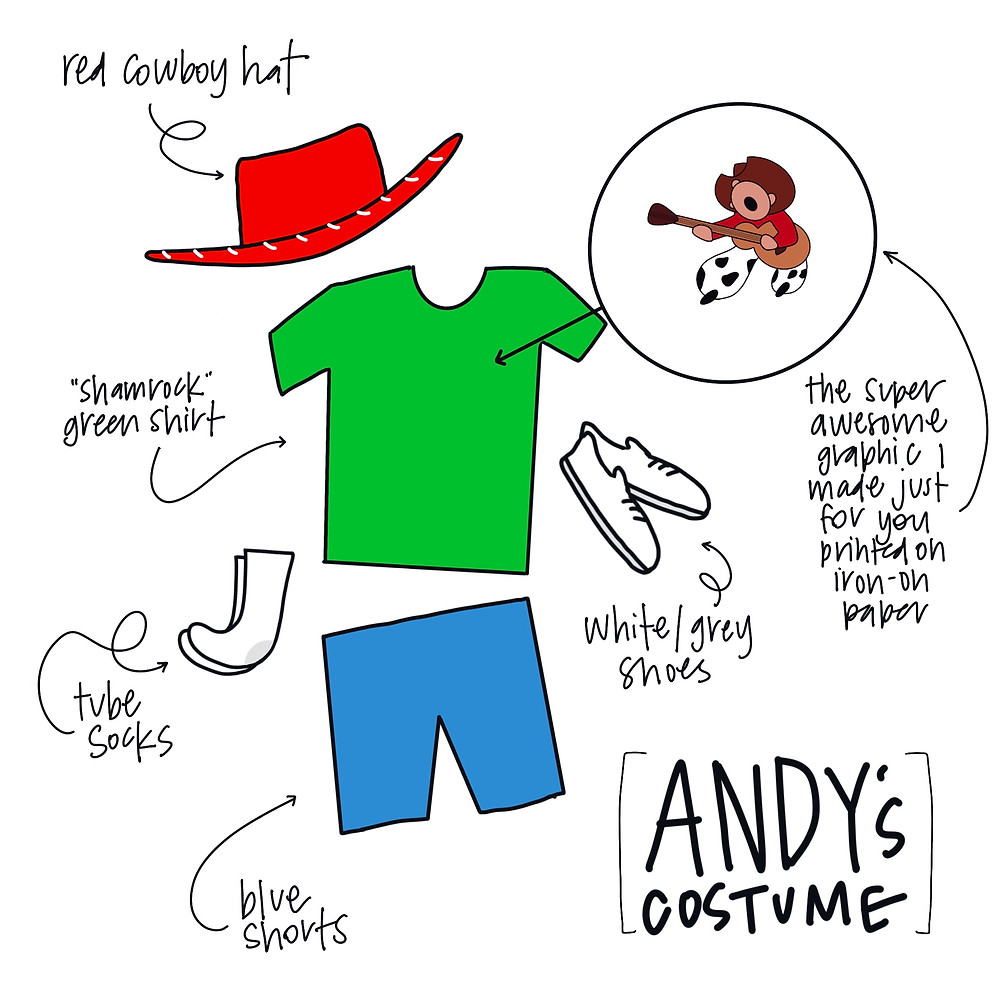 Break down of items you need for Any's Costume. Red cowboy hat, green shirt, blue shorts, tube socks, white or grey shoes, iron on paper and the singing cowboy graphic I created for you.