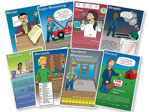 NASCO Math Career Posters Set II
