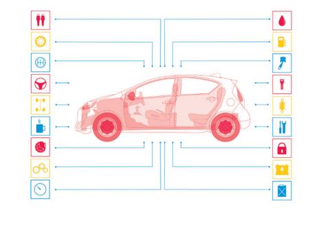 Identificación Vehicular en el Nuevo Sistema de Justicia Penal