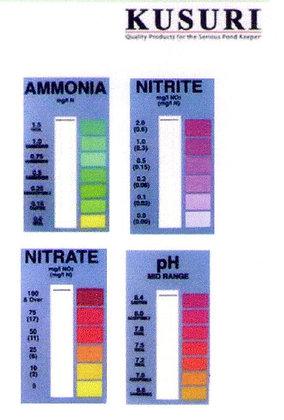 KIT Multi-tests 5 en 1