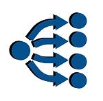 HBI Strategic Networking