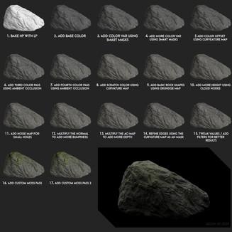 Week 8 & 9 - Rock texturing workflow