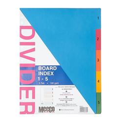 Board Index 1 - 5 Printed